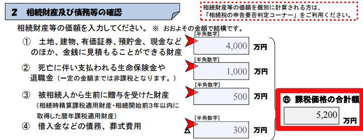 相続税の簡易判定シート